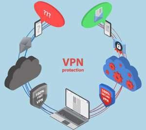 Тест VPN